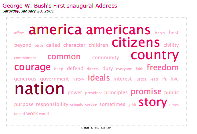 stylistic analysis of obama's inaugural speech Rhetoric of inauguration speech - rhetorical analysis of president obama's inauguration speech.